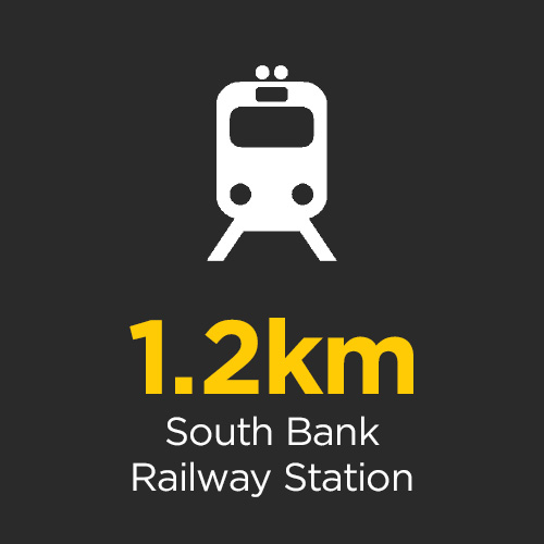 South Bank Railway Station is a handy 1.2km away